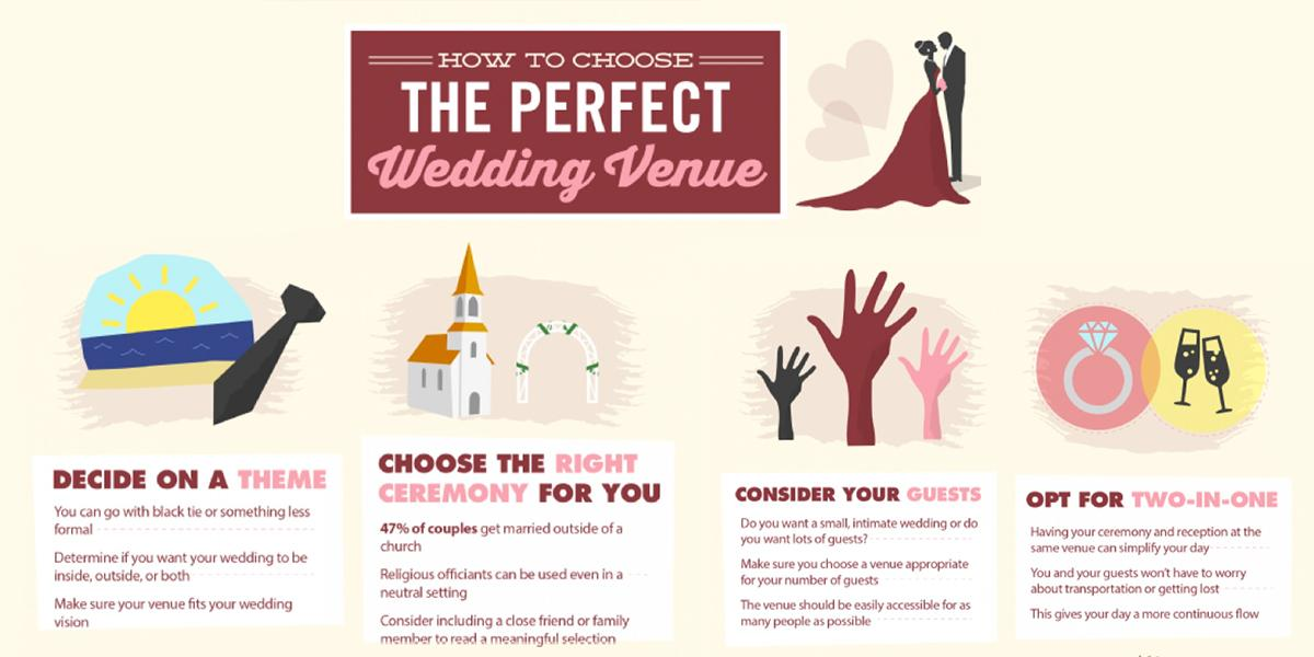 How choose perfect wedding venue infographic