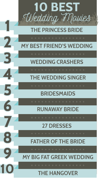 10 best wedding movies infographic